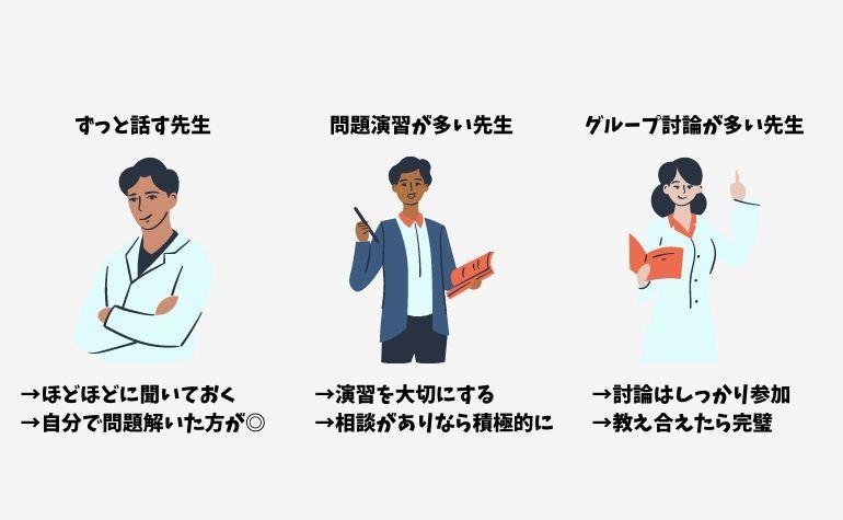 学校の先生によって異なる学習方法の提案