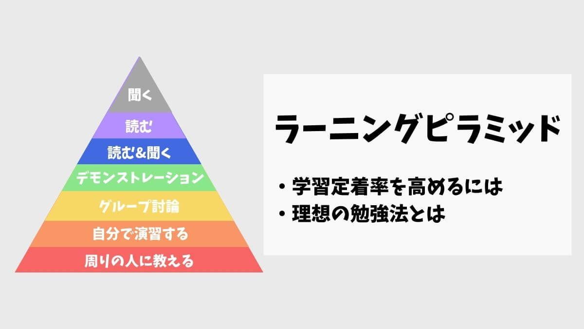 ラーニングピラミッドを利用したアクティブラーニング