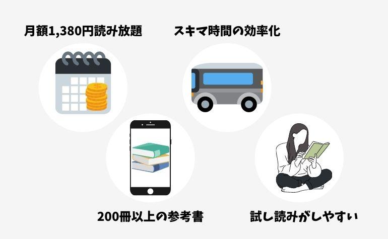 参考書アプリのポルトの説明画像