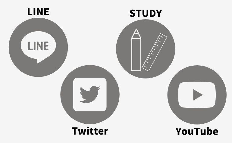 大学受験生が消す必要のないアプリ