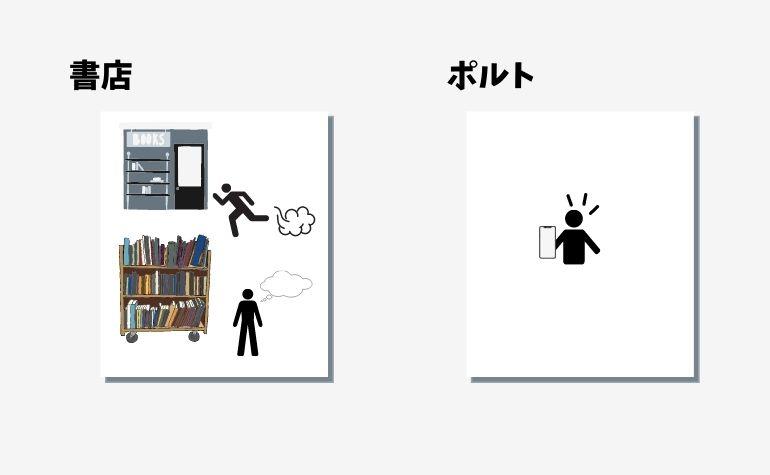 書店とアプリの試し読みの違い