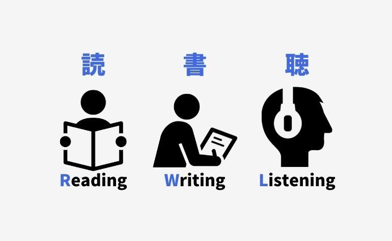 大学受験の英語に必要な能力