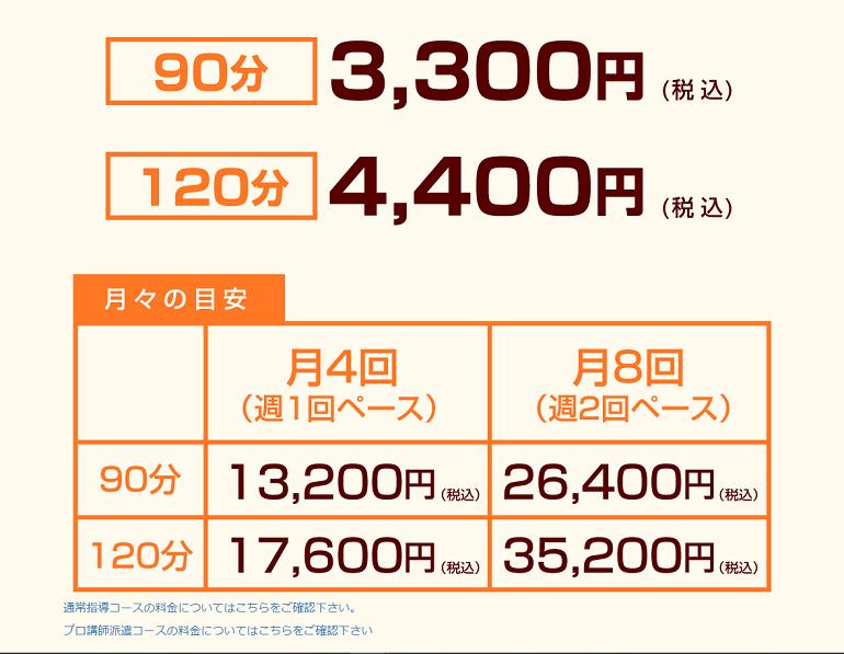 オレンジの料金